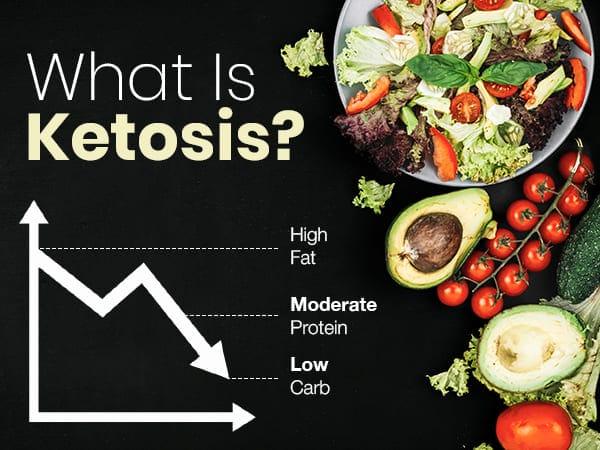 Keto Diet: 7 Ways to Get Into Ketosis
